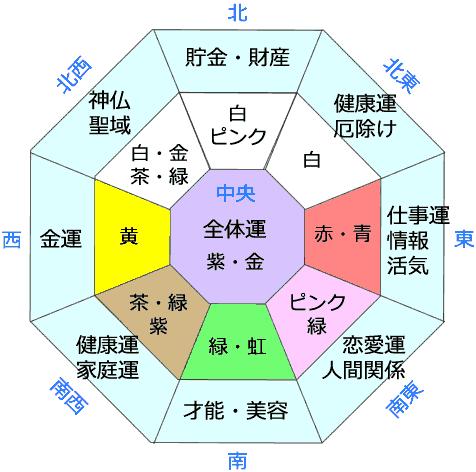 butimake.blog.so-net.ne.jp